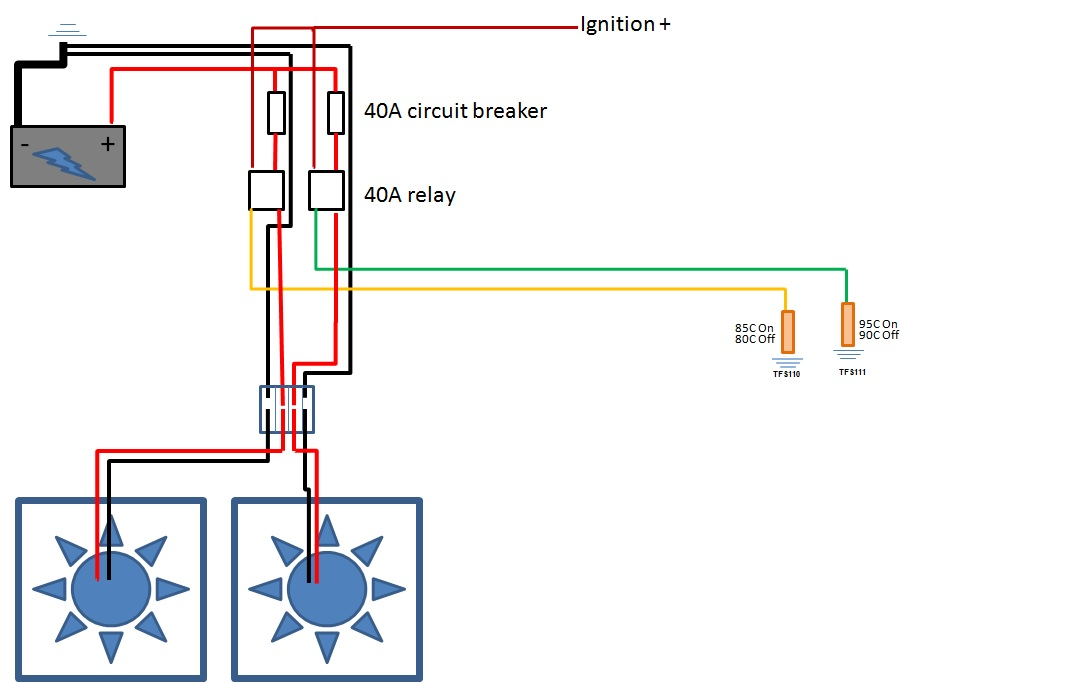 Wiring Diagram Thermo Fan : Thermofan wiring diagram auto electrics ozfalcon